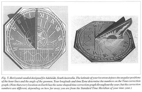Fig. 5. Horizontal sundial designed for Adelaide, South Australia